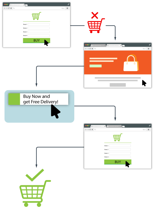cart-infographic