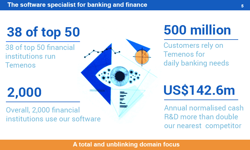 Temenos Marketplace