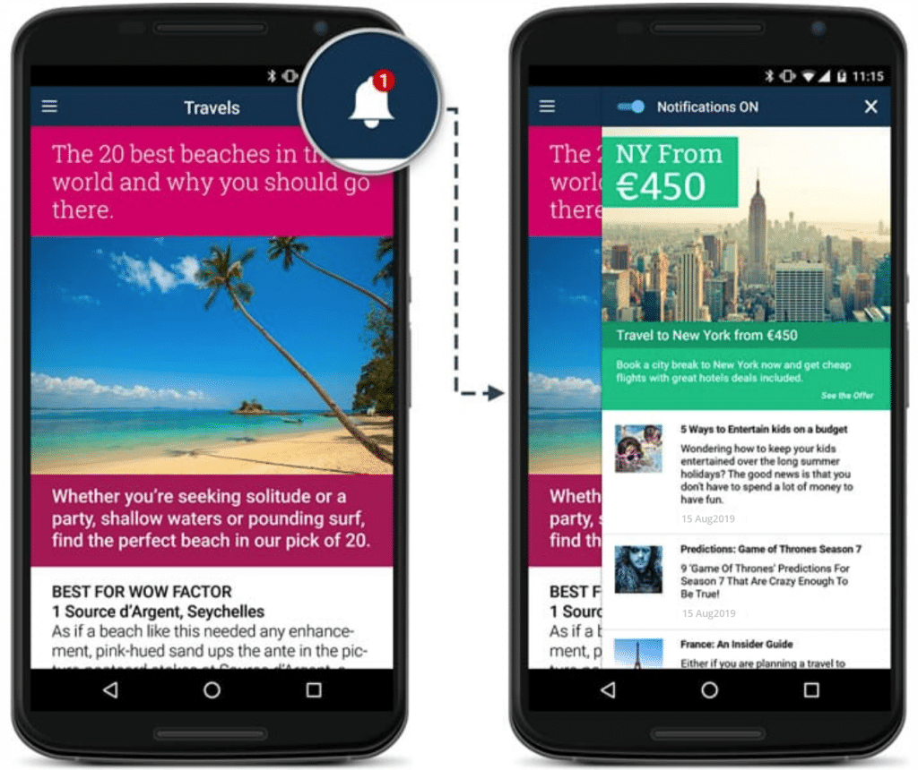 Promote similar content and offers to your users from within the app inbox