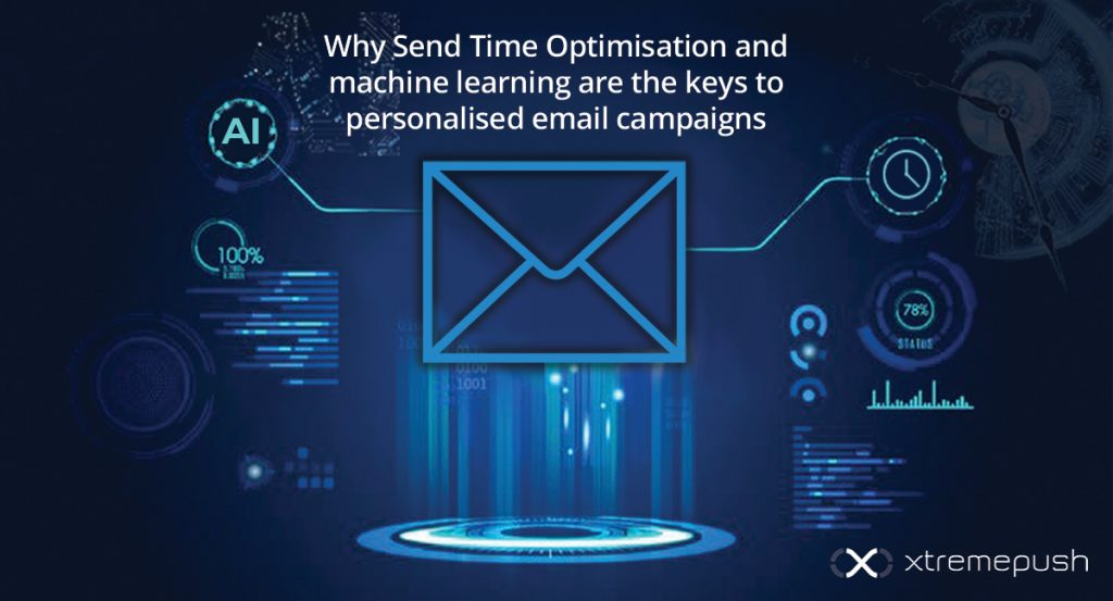 send time optimisation for email marketing