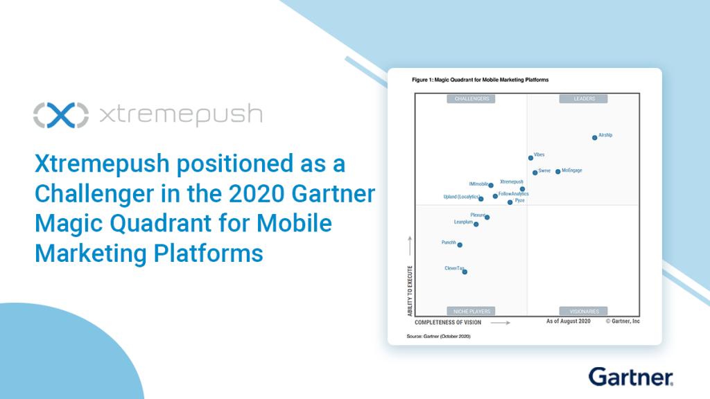Xtremepush recognised in the 2020 Gartner Magic Quadrant for Mobile Marketing Platforms
