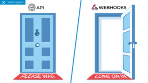 What are APIs and Webhooks?