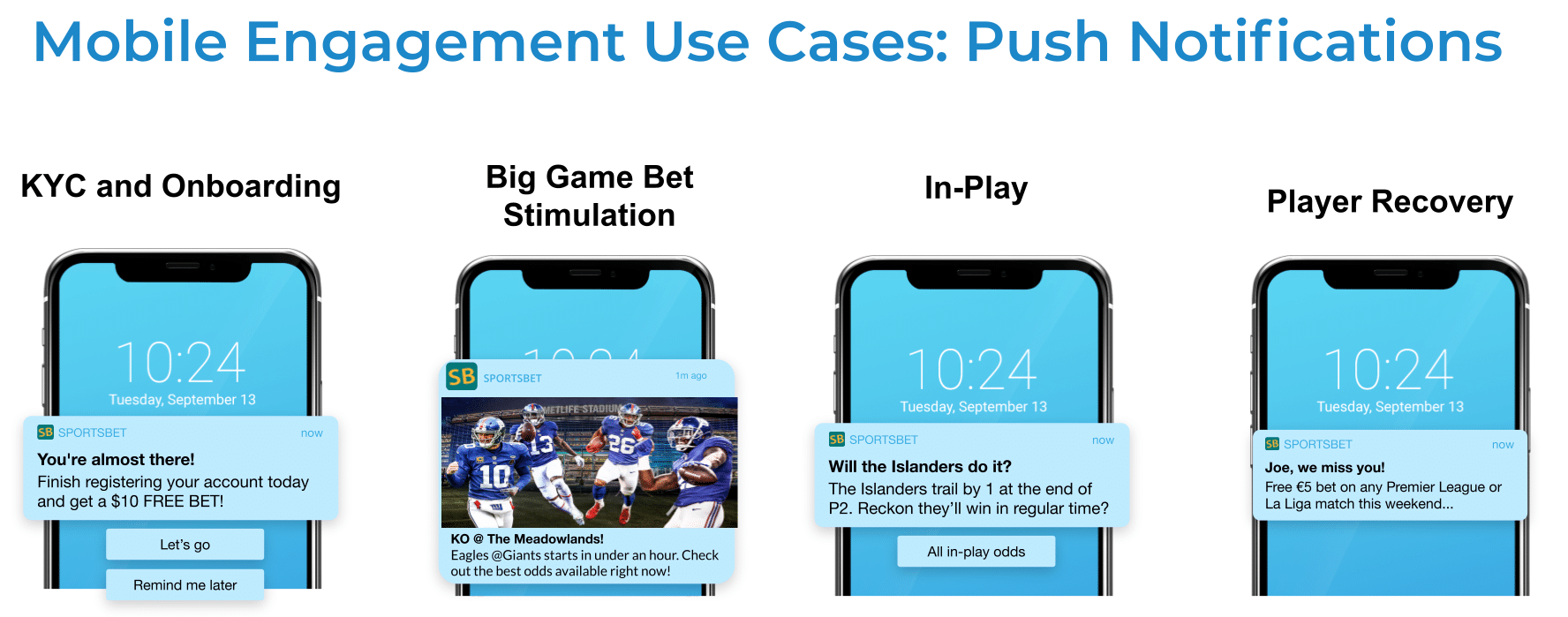 Using push notifications to engage mobile players